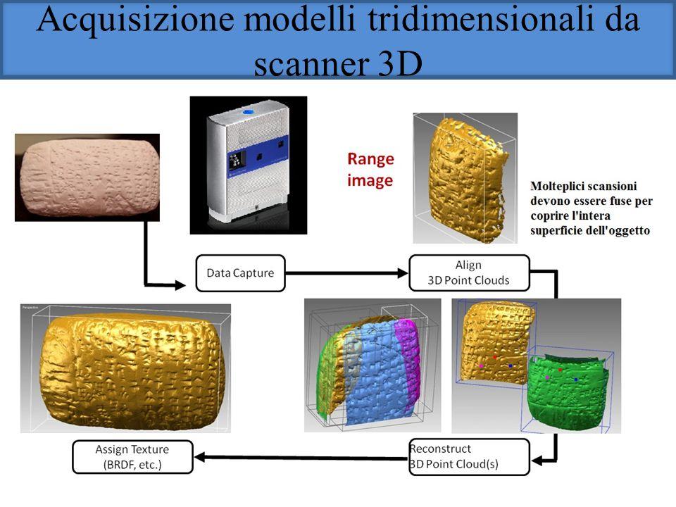 Acquisizione modelli tridimensionali da scanner 3D