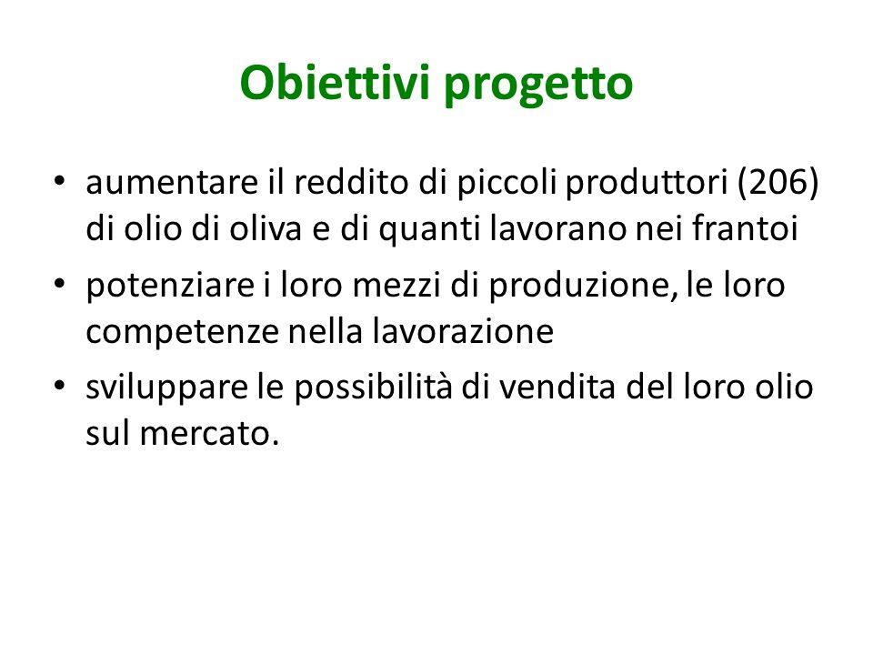 Obiettivi progetto aumentare il reddito di piccoli produttori (206) di olio di oliva e di quanti lavorano nei frantoi.