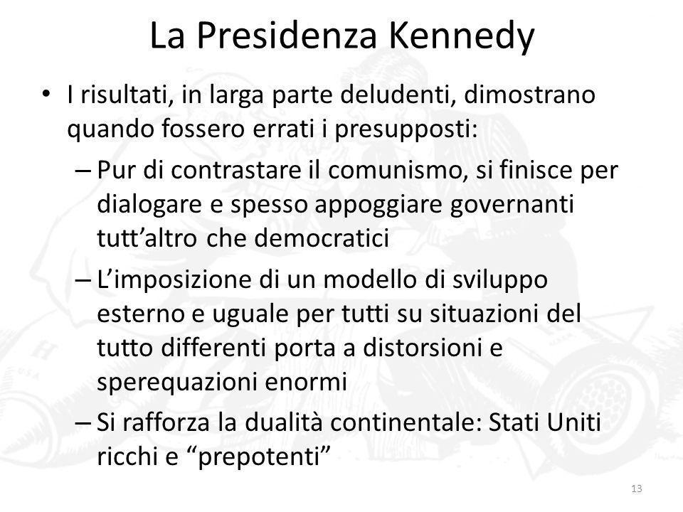 La Presidenza KennedyI risultati, in larga parte deludenti, dimostrano quando fossero errati i presupposti: