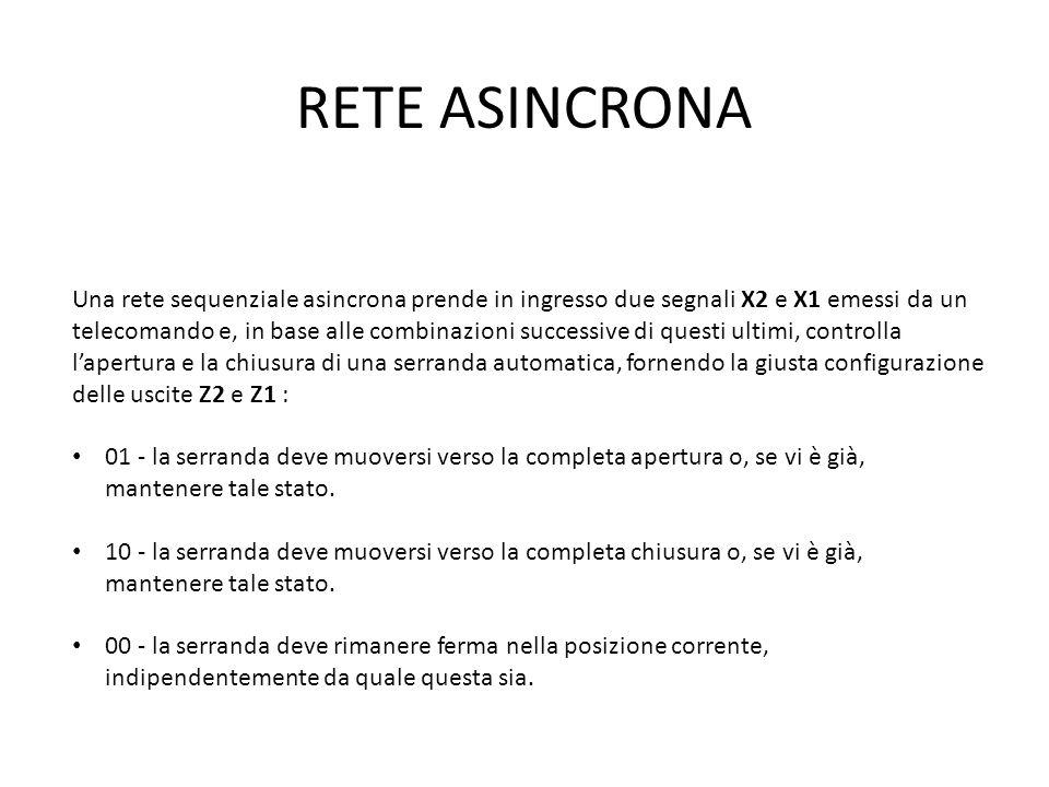 RETE ASINCRONA