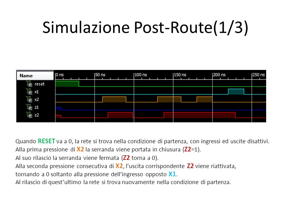 Simulazione Post-Route(1/3)