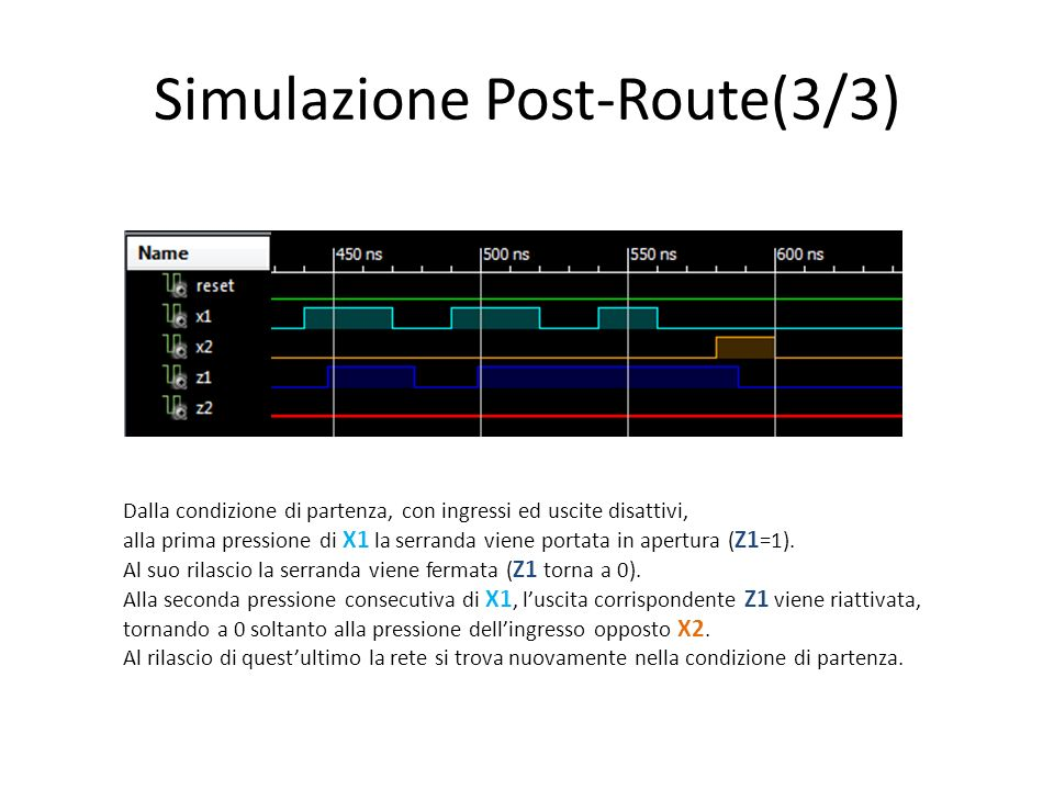 Simulazione Post-Route(3/3)