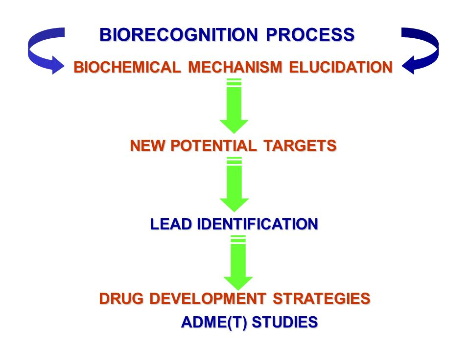 BIORECOGNITION PROCESS