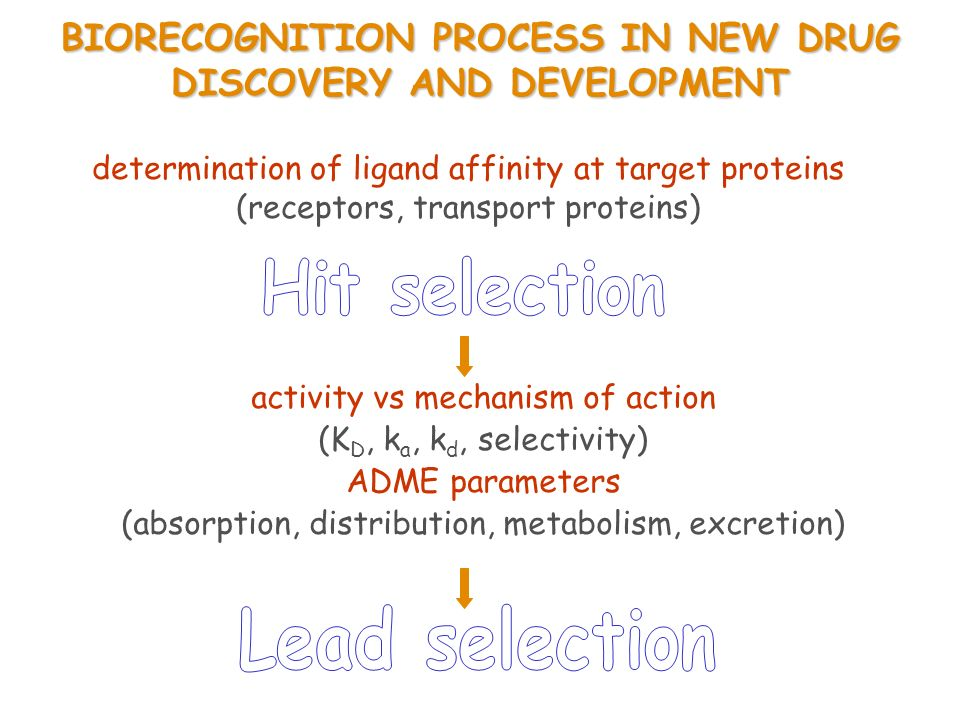 BIORECOGNITION PROCESS IN NEW DRUG DISCOVERY AND DEVELOPMENT