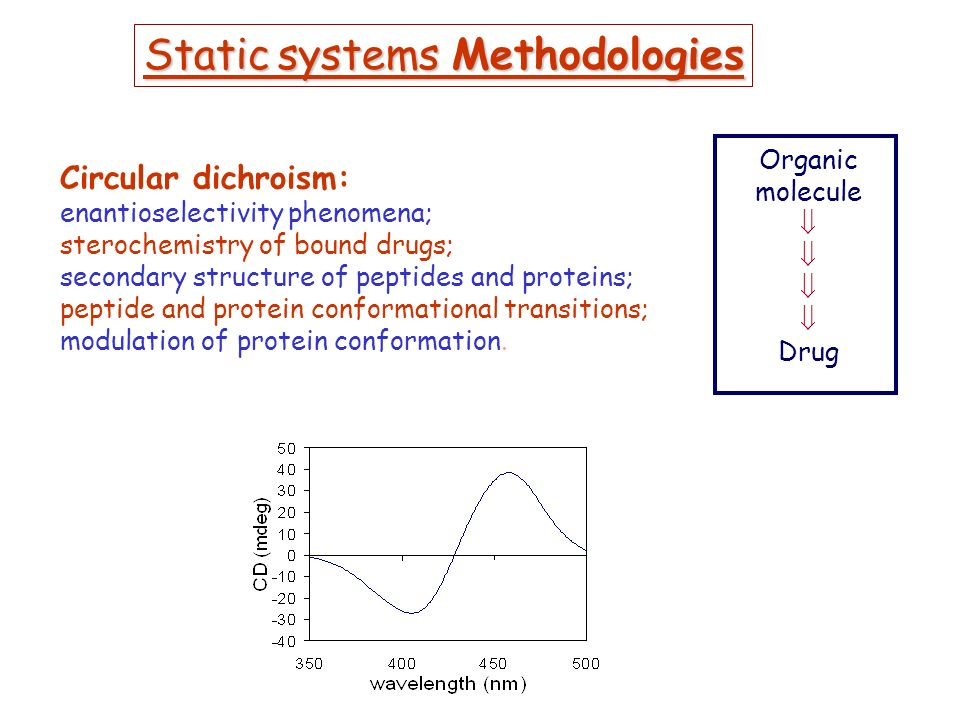 Static systems Methodologies