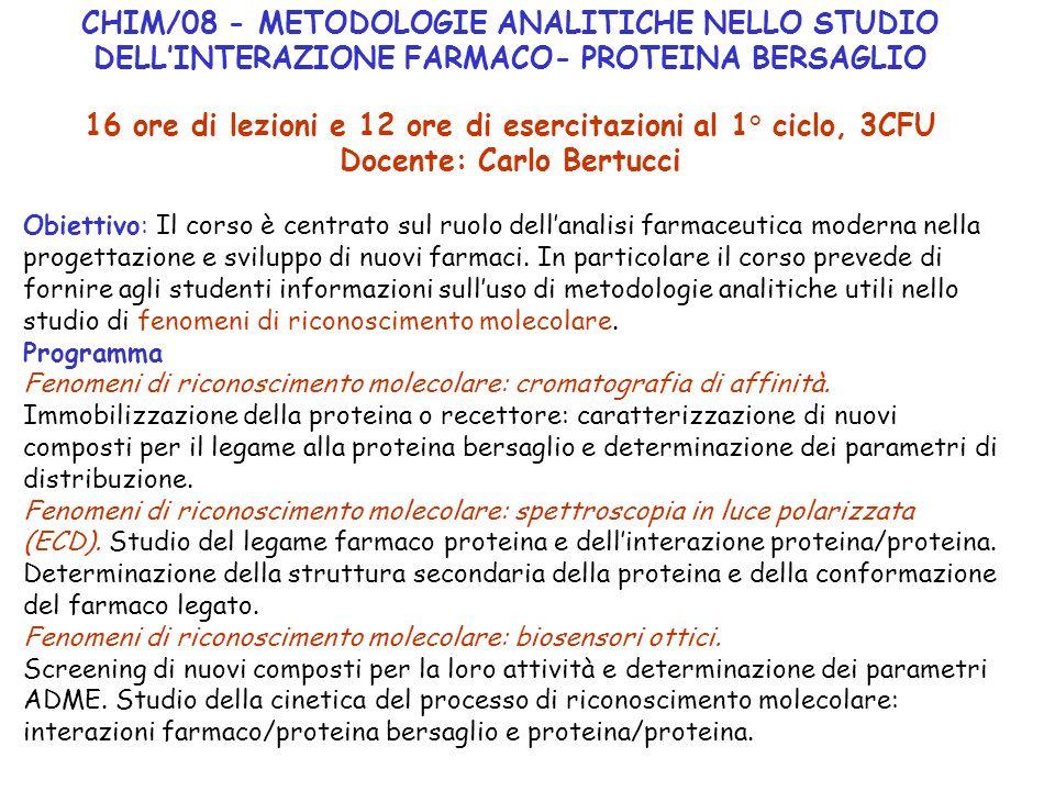 CHIM/08 - METODOLOGIE ANALITICHE NELLO STUDIO