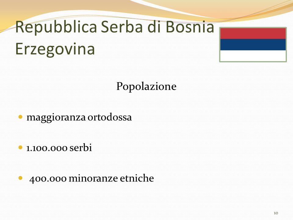 Repubblica Serba di Bosnia Erzegovina