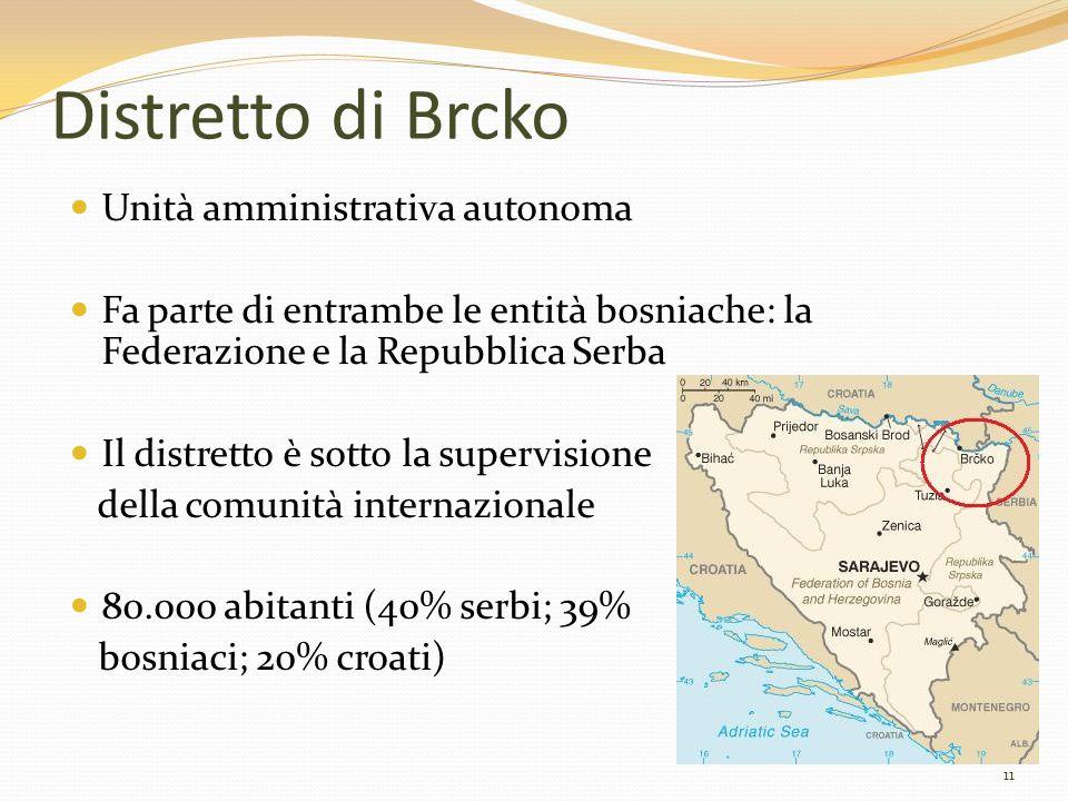 Distretto di Brcko Unità amministrativa autonoma
