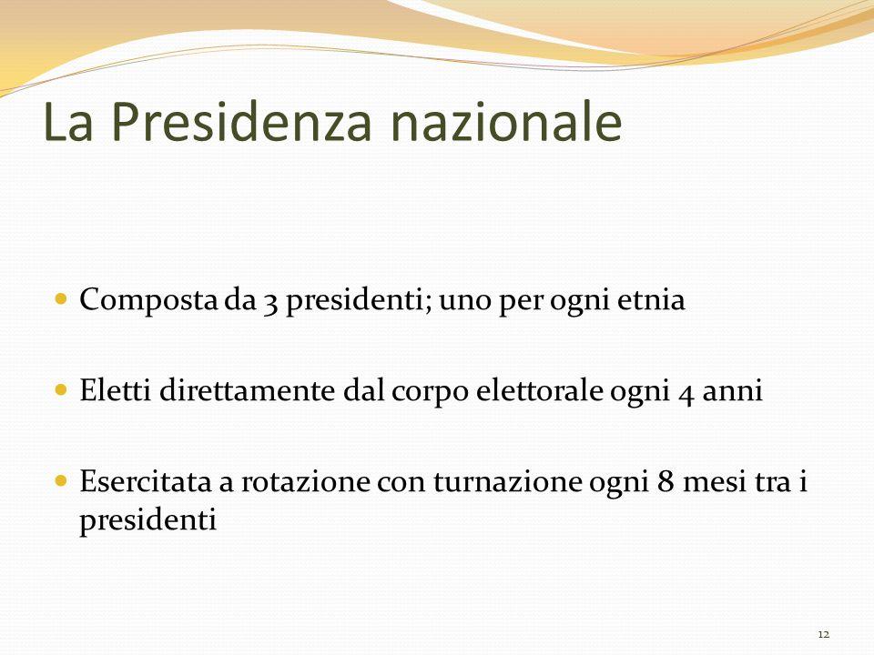 La Presidenza nazionale