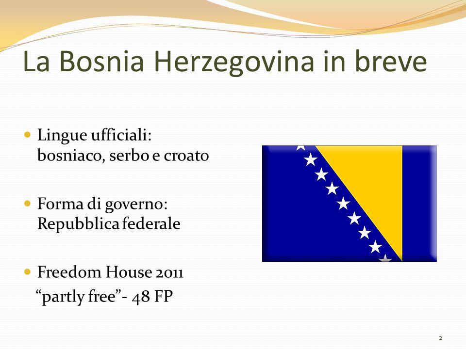 La Bosnia Herzegovina in breve
