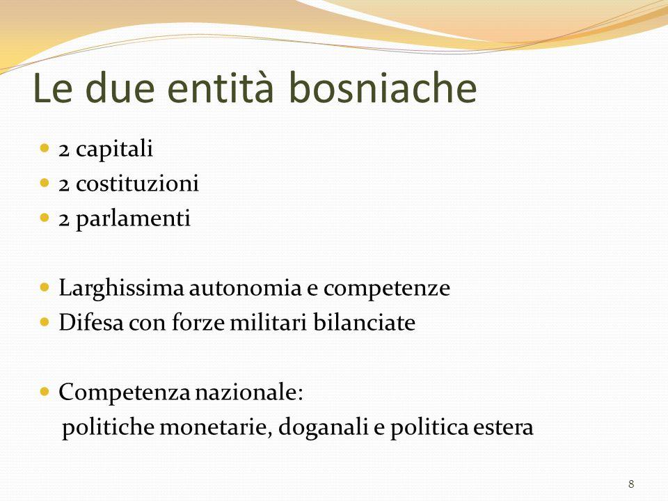 Le due entità bosniache