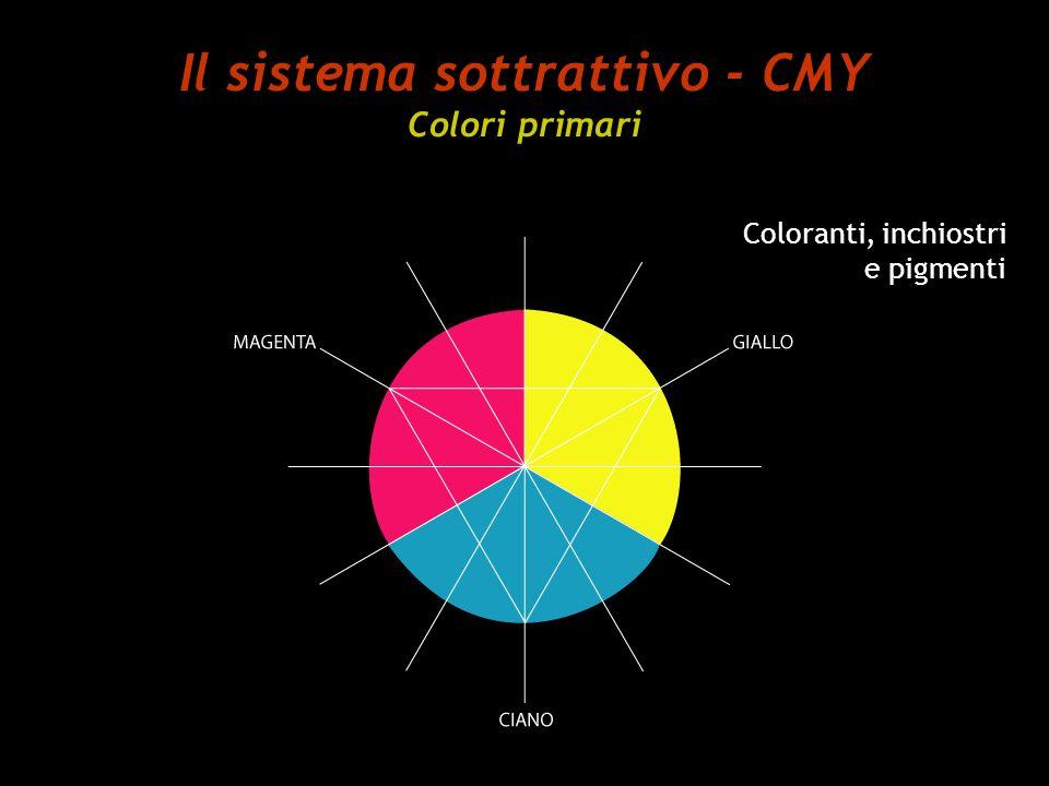 Il sistema sottrattivo - CMY Colori primari