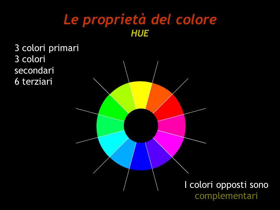 Le proprietà del colore HUE