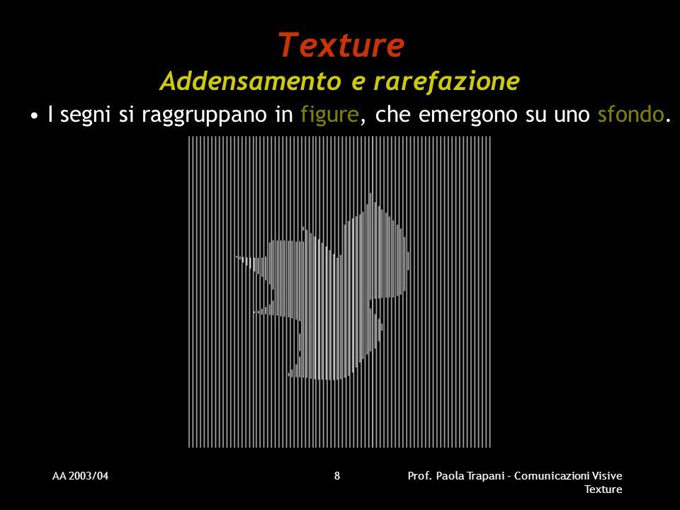 Texture Addensamento e rarefazione