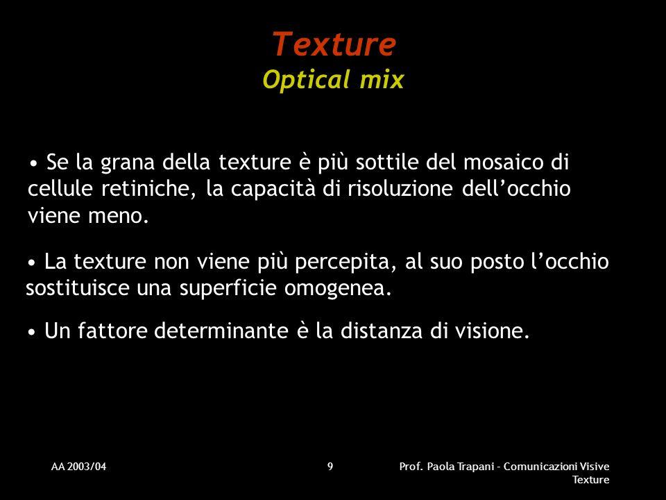 Texture Optical mix Se la grana della texture è più sottile del mosaico di cellule retiniche, la capacità di risoluzione dell'occhio.