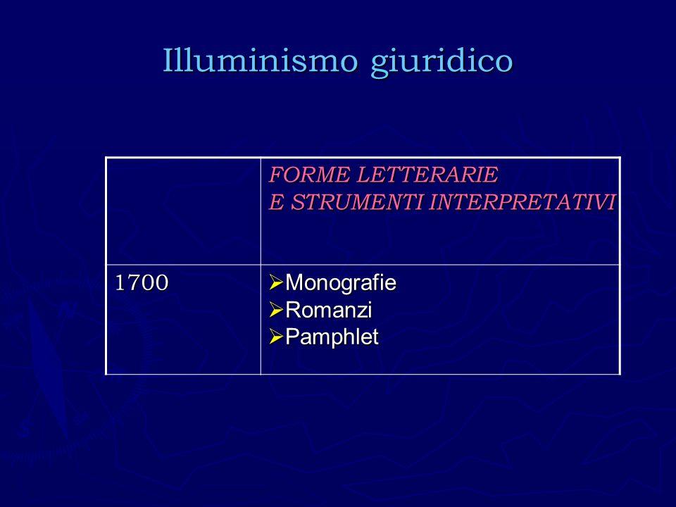 Illuminismo giuridico