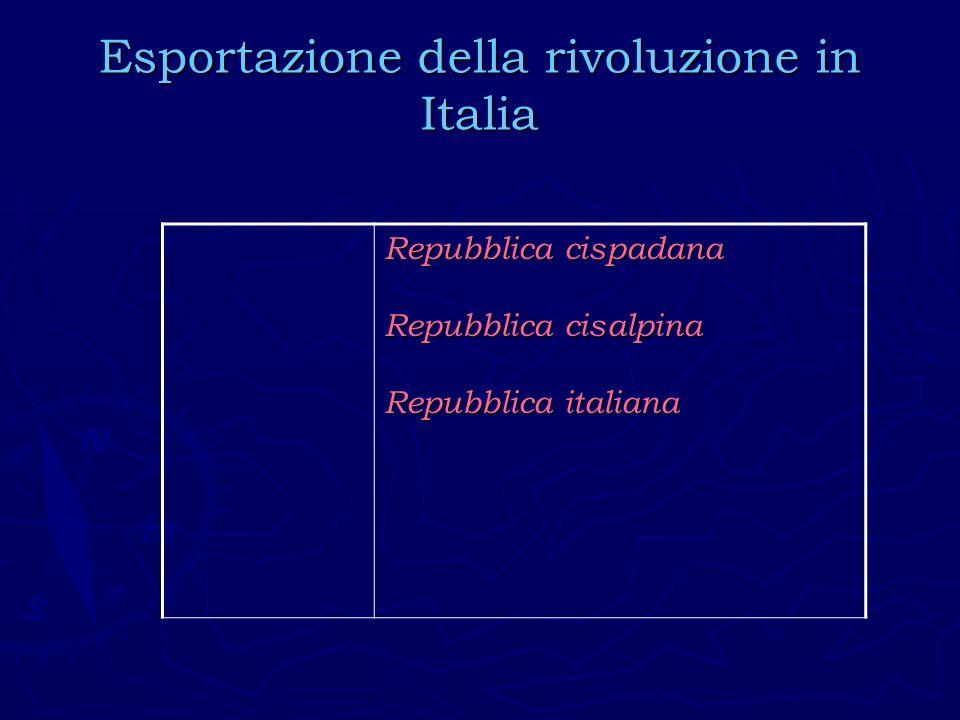 Esportazione della rivoluzione in Italia
