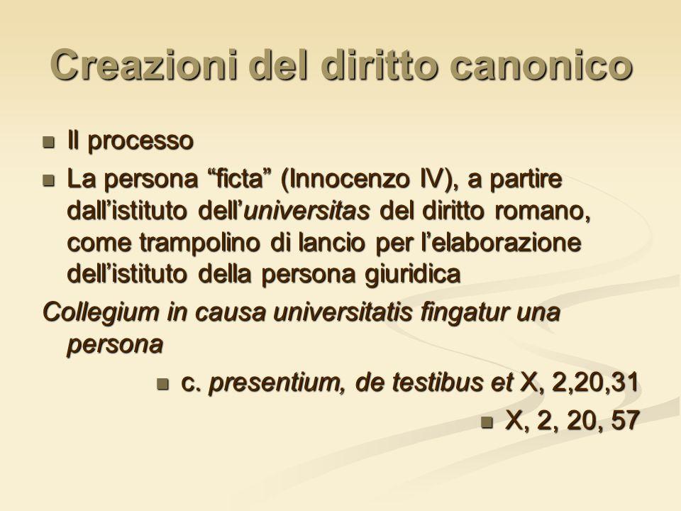 Creazioni del diritto canonico