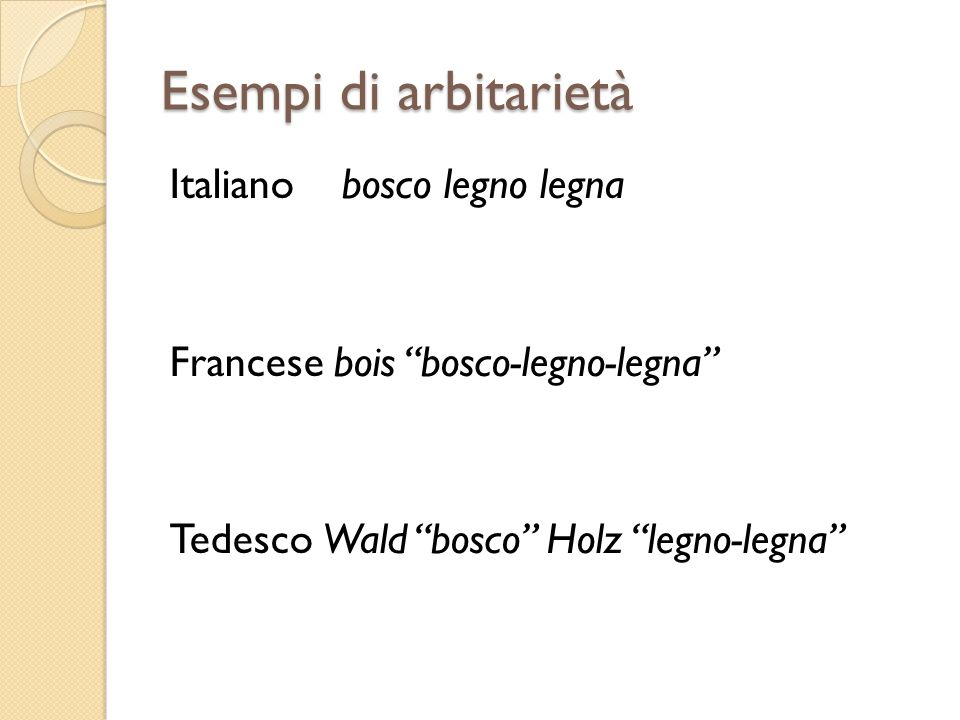Esempi di arbitarietà Italiano bosco legno legna Francese bois bosco-legno-legna Tedesco Wald bosco Holz legno-legna