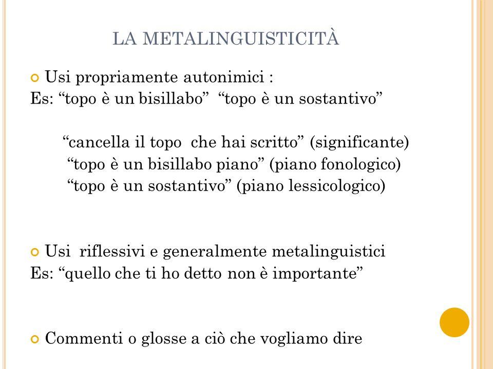la metalinguisticità Usi propriamente autonimici :