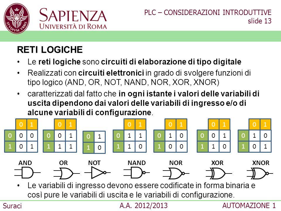 RETI LOGICHE Le reti logiche sono circuiti di elaborazione di tipo digitale.