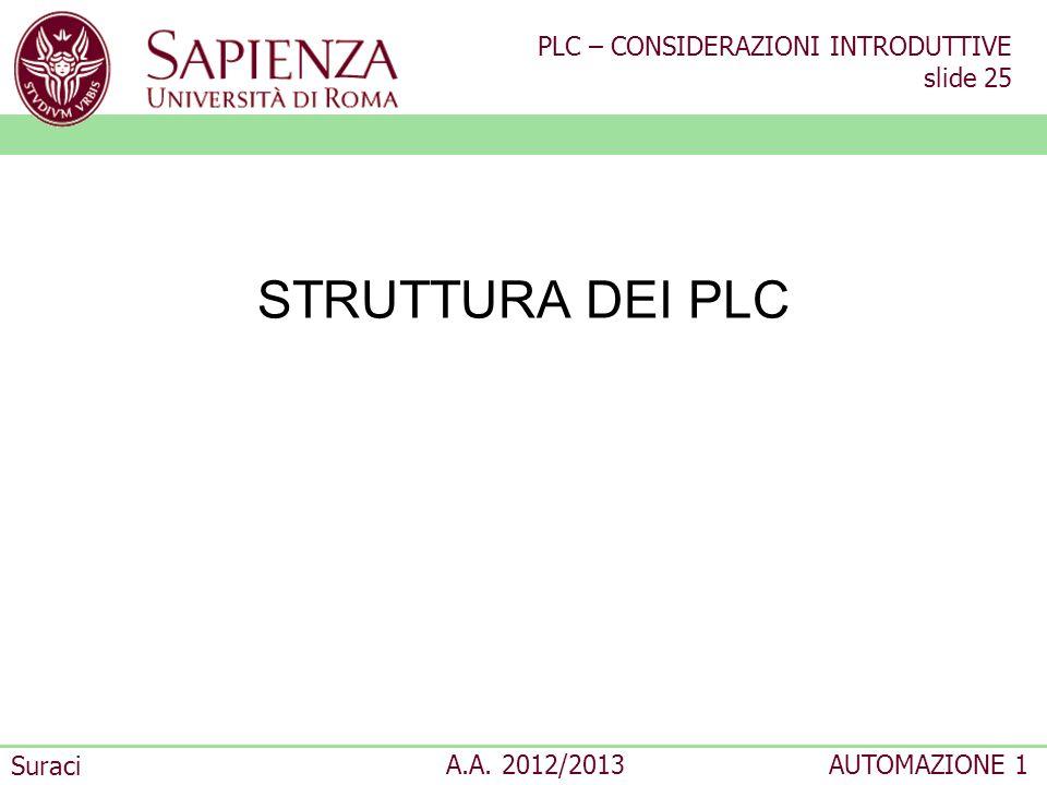 STRUTTURA DEI PLC