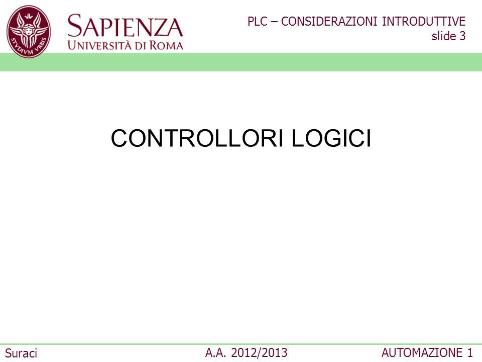 CONTROLLORI LOGICI