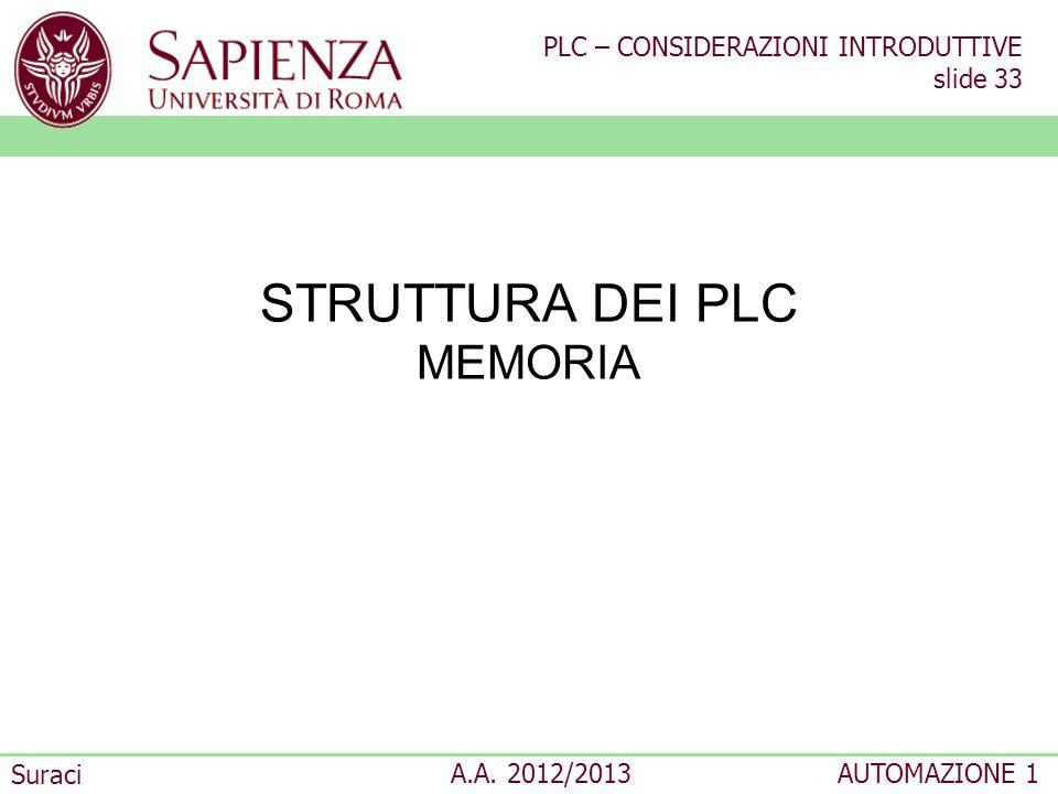 STRUTTURA DEI PLC MEMORIA