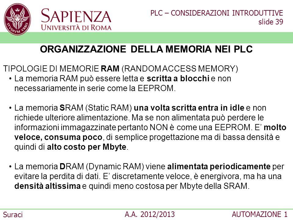 ORGANIZZAZIONE DELLA MEMORIA NEI PLC