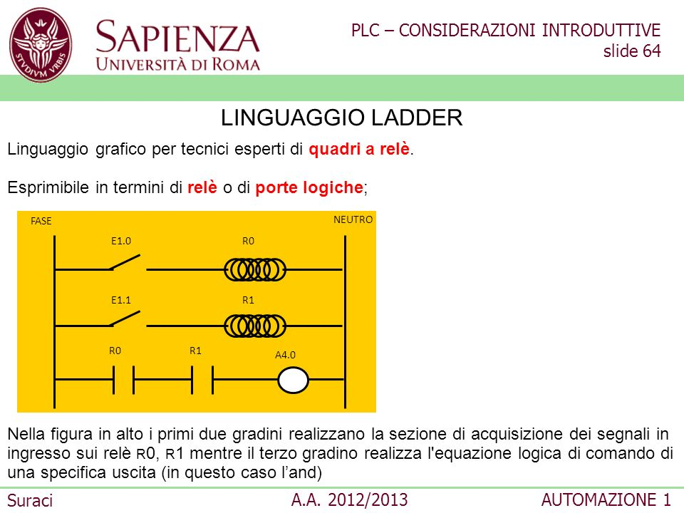 LINGUAGGIO LADDER Linguaggio grafico per tecnici esperti di quadri a relè. Esprimibile in termini di relè o di porte logiche;