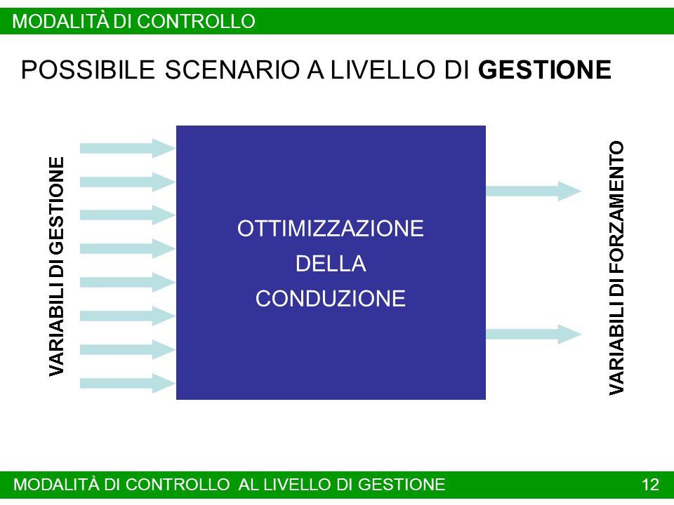 POSSIBILE SCENARIO A LIVELLO DI GESTIONE