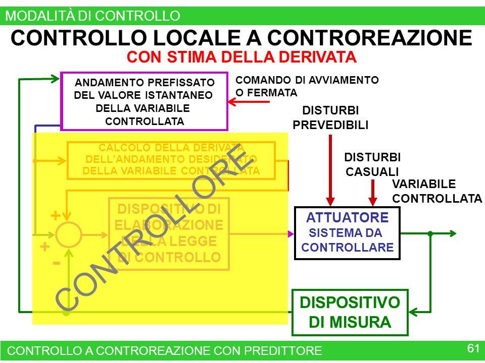 CONTROLLO LOCALE A CONTROREAZIONE CON STIMA DELLA DERIVATA