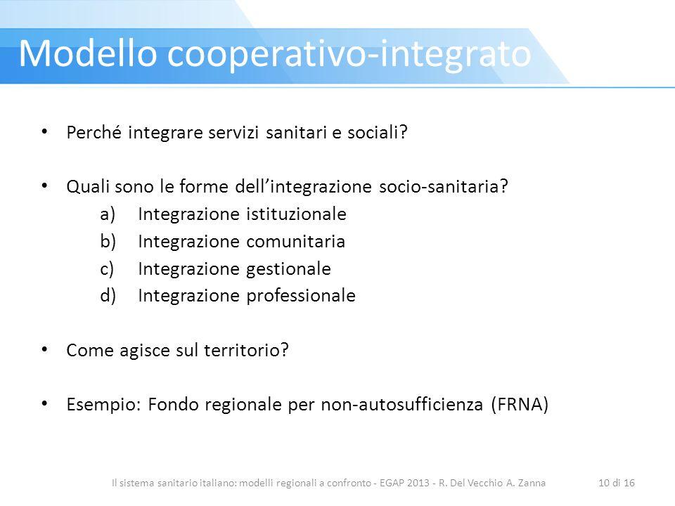 Modello cooperativo-integrato