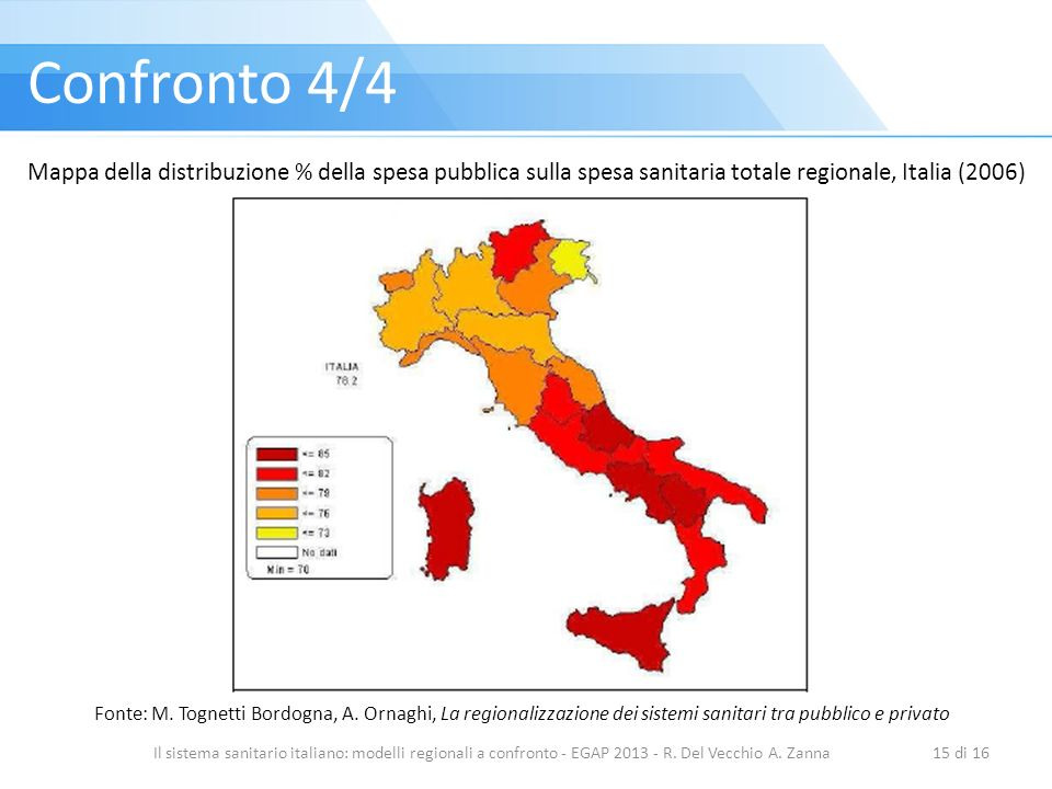 Confronto 4/4 Mappa della distribuzione % della spesa pubblica sulla spesa sanitaria totale regionale, Italia (2006)