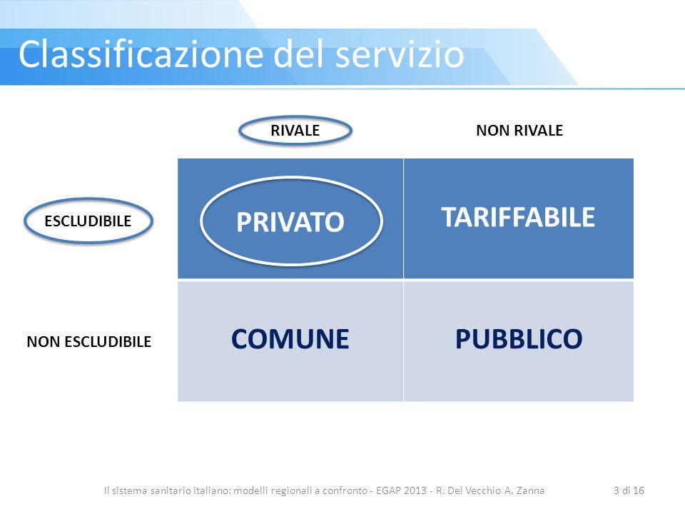 Classificazione del servizio