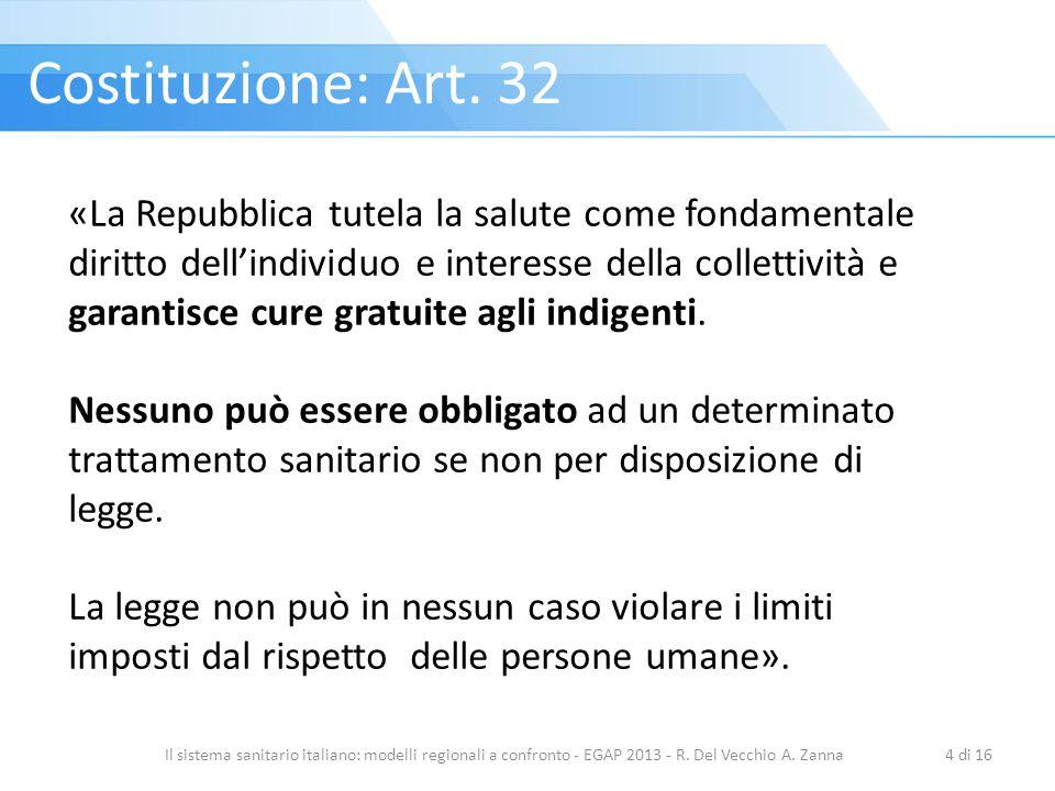 Costituzione: Art. 32