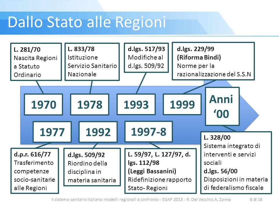 Dallo Stato alle Regioni