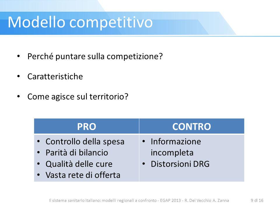 Modello competitivo PRO CONTRO Perché puntare sulla competizione