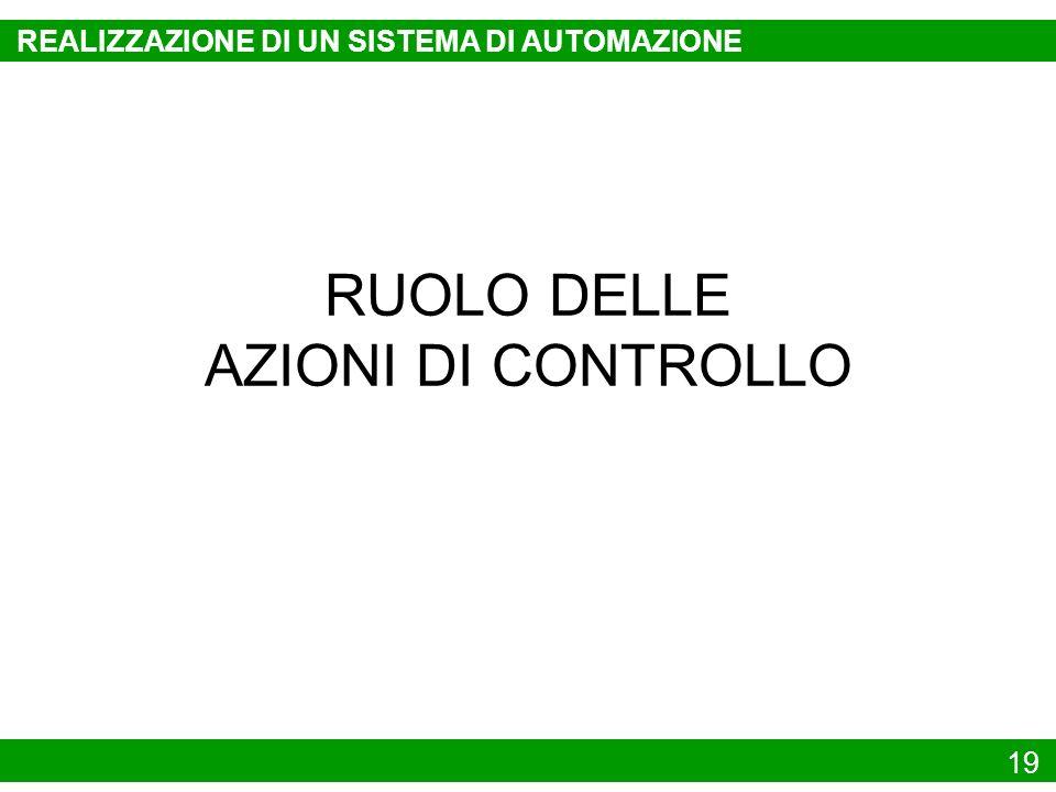 RUOLO DELLE AZIONI DI CONTROLLO