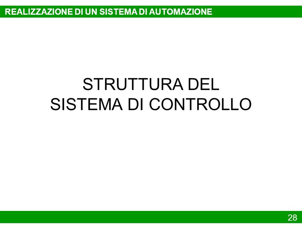 STRUTTURA DEL SISTEMA DI CONTROLLO