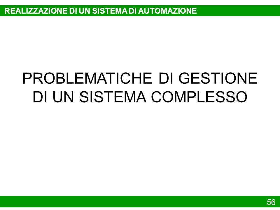 PROBLEMATICHE DI GESTIONE DI UN SISTEMA COMPLESSO