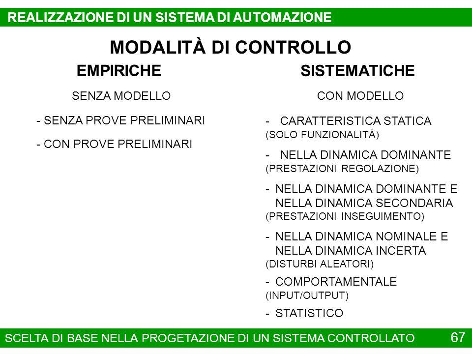 MODALITÀ DI CONTROLLO EMPIRICHE SISTEMATICHE
