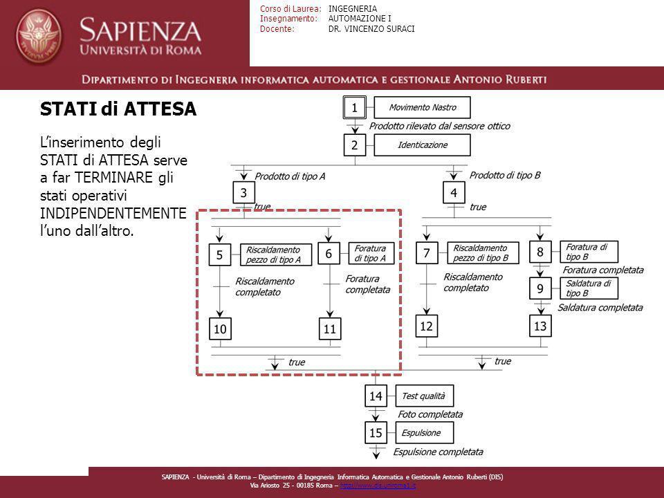 STATI di ATTESA L'inserimento degli STATI di ATTESA serve a far TERMINARE gli stati operativi INDIPENDENTEMENTE l'uno dall'altro.
