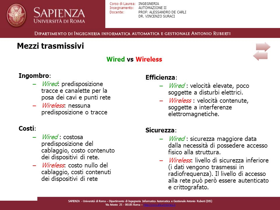 Mezzi trasmissivi Wired vs Wireless Ingombro: Efficienza: