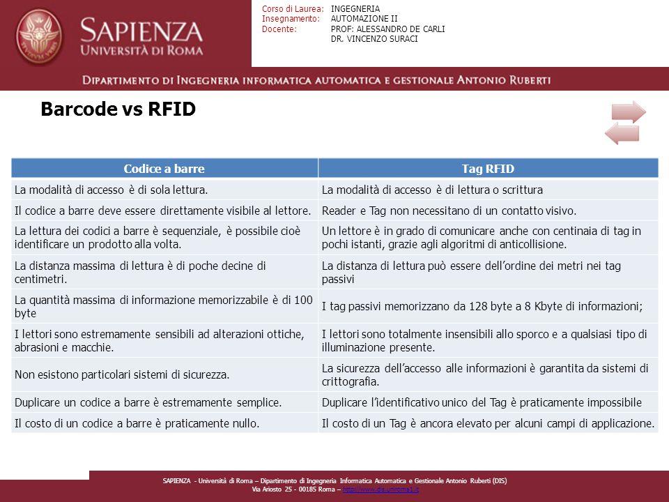 Barcode vs RFID Codice a barre Tag RFID