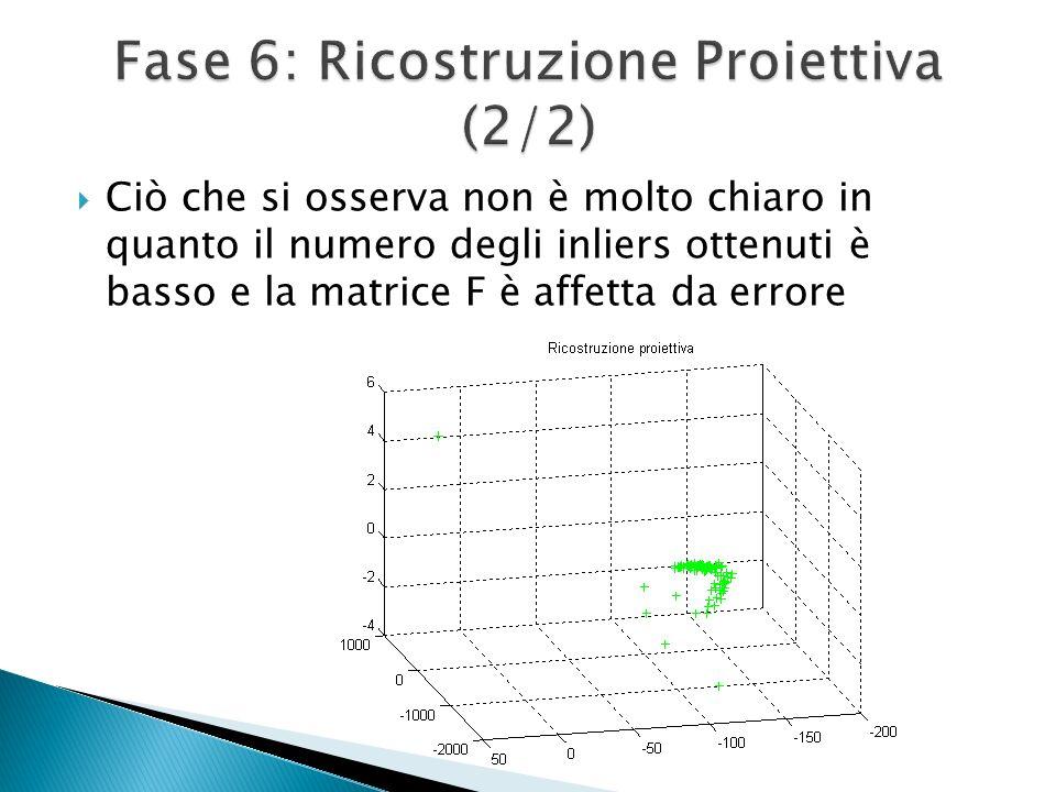 Fase 6: Ricostruzione Proiettiva (2/2)