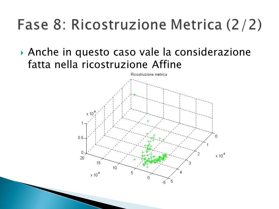 Fase 8: Ricostruzione Metrica (2/2)
