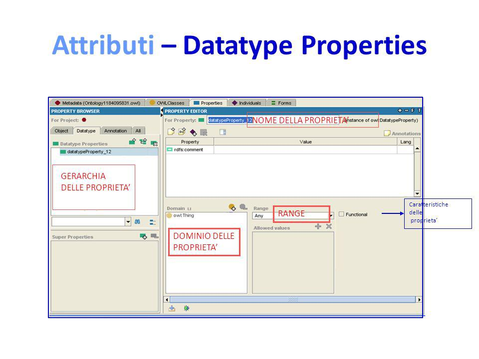 Attributi – Datatype Properties