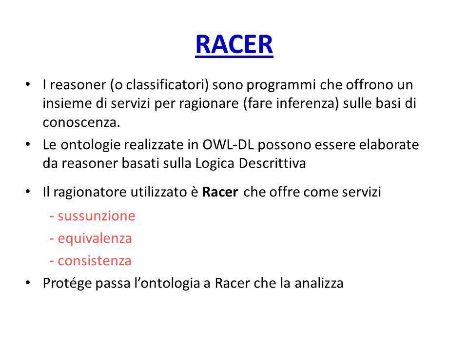 RACER I reasoner (o classificatori) sono programmi che offrono un insieme di servizi per ragionare (fare inferenza) sulle basi di conoscenza.
