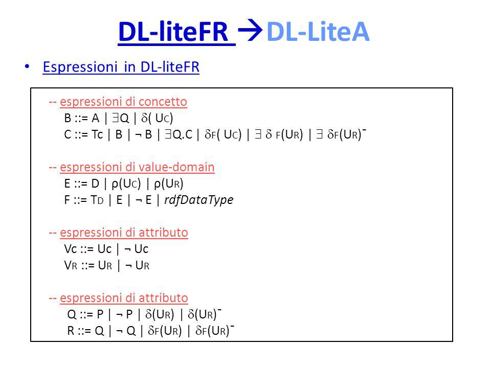 DL-liteFR DL-LiteA Espressioni in DL-liteFR